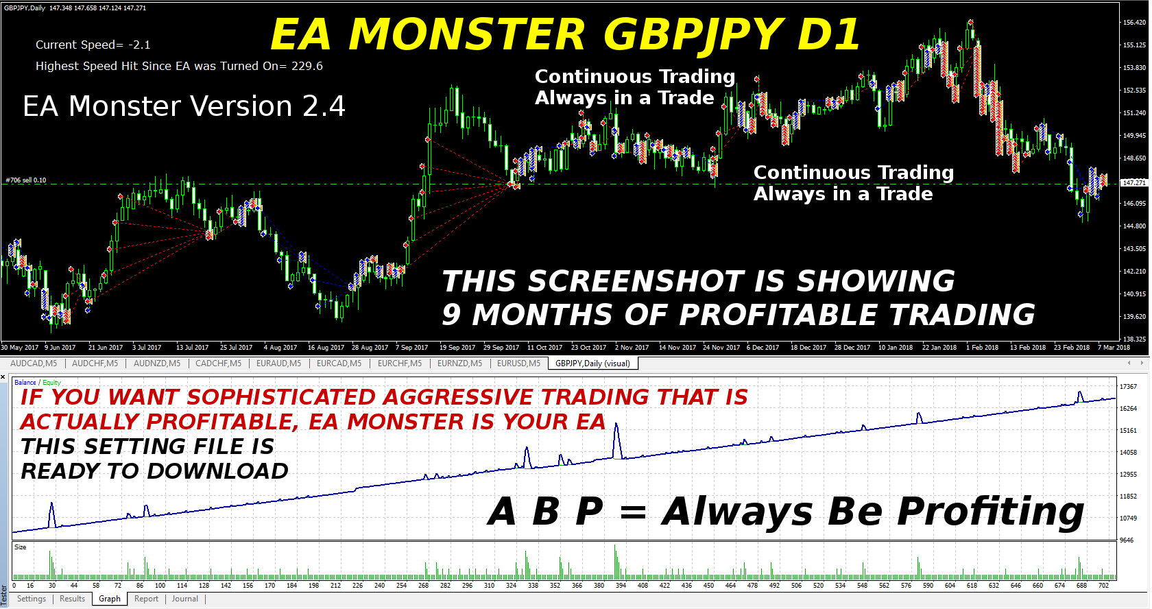 EA-MONSTER-9-MONTHS-OF TRADING-GBPJPY-D1